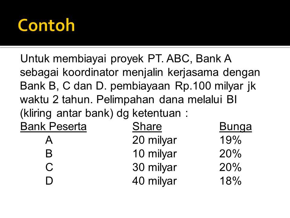 Untuk membiayai proyek PT. ABC, Bank A sebagai koordinator menjalin kerjasama dengan Bank B, C dan D. pembiayaan Rp.100 milyar jk waktu 2 tahun. Pelim