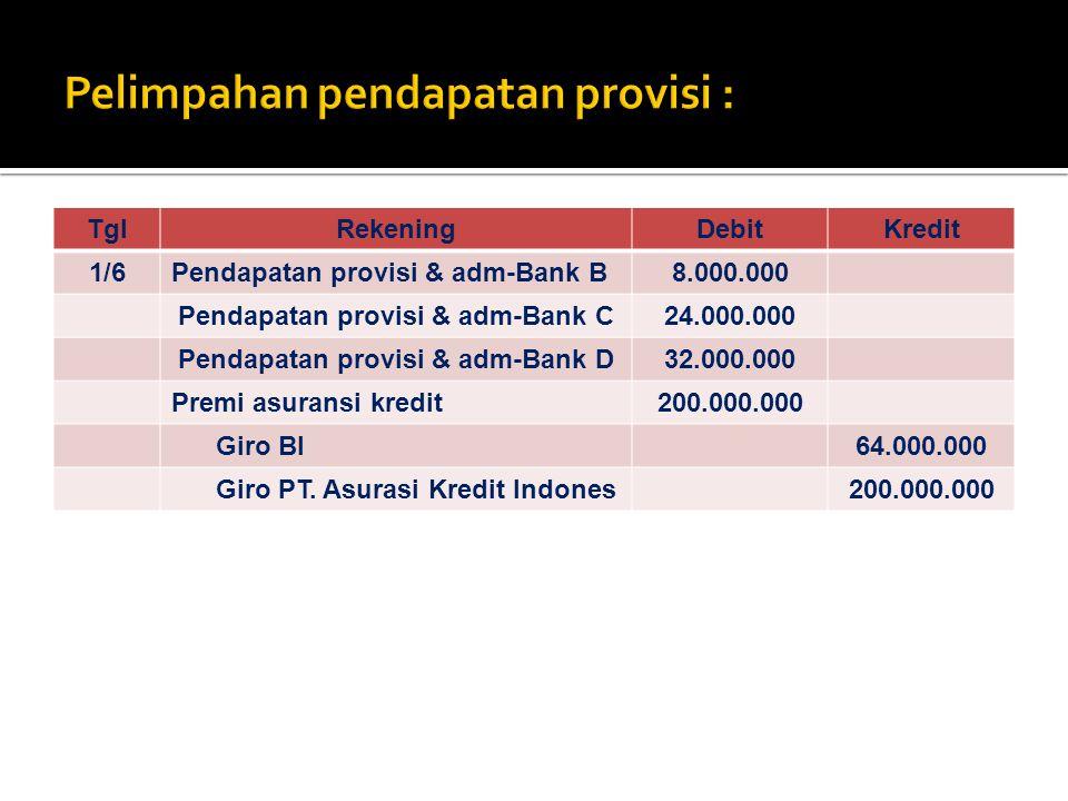TglRekeningDebitKredit 1/6Pendapatan provisi & adm-Bank B8.000.000 Pendapatan provisi & adm-Bank C24.000.000 Pendapatan provisi & adm-Bank D32.000.000