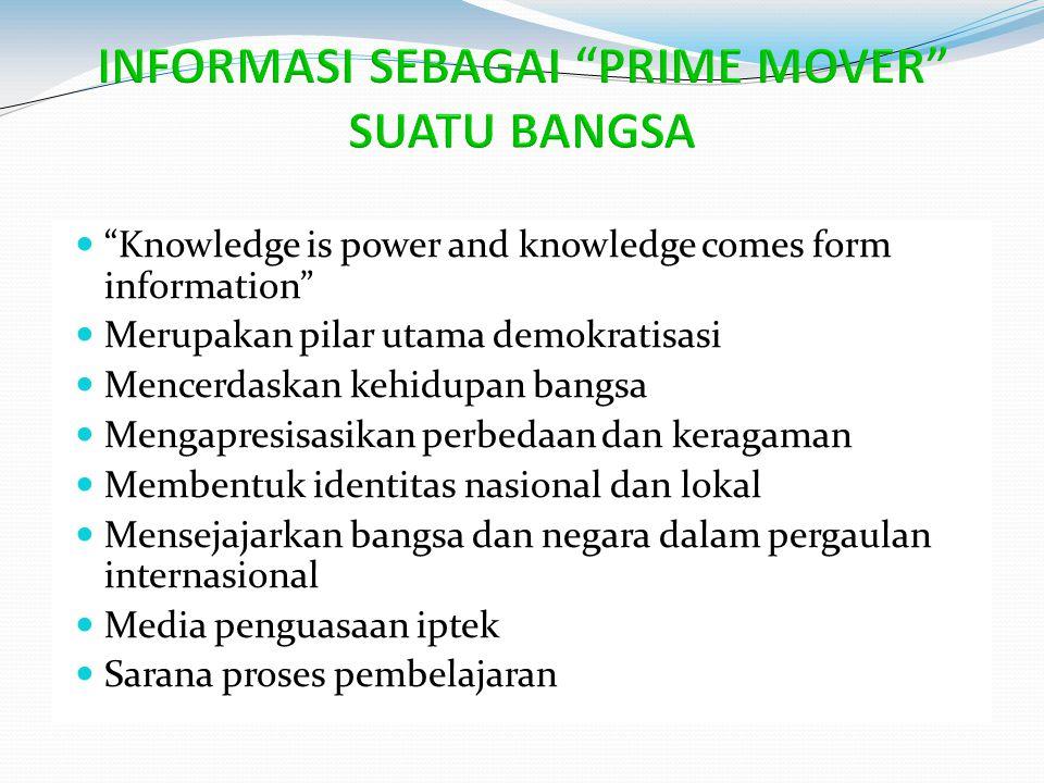 """""""Knowledge is power and knowledge comes form information"""" Merupakan pilar utama demokratisasi Mencerdaskan kehidupan bangsa Mengapresisasikan perbedaa"""
