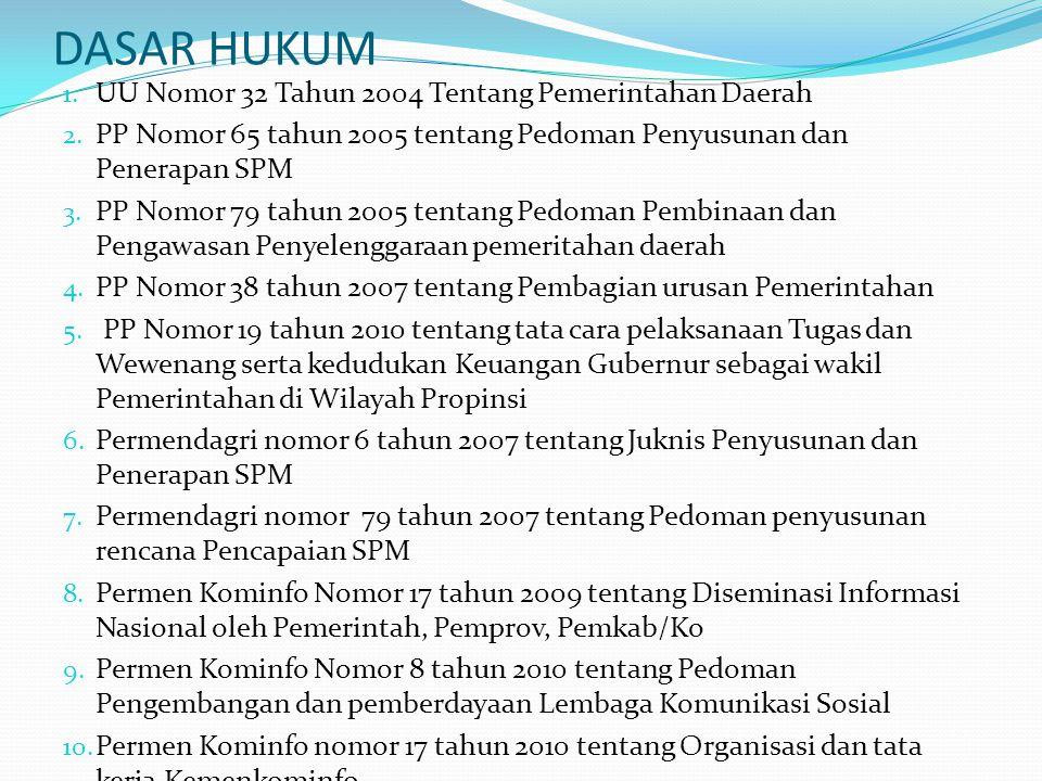 DASAR HUKUM 1. UU Nomor 32 Tahun 2004 Tentang Pemerintahan Daerah 2. PP Nomor 65 tahun 2005 tentang Pedoman Penyusunan dan Penerapan SPM 3. PP Nomor 7