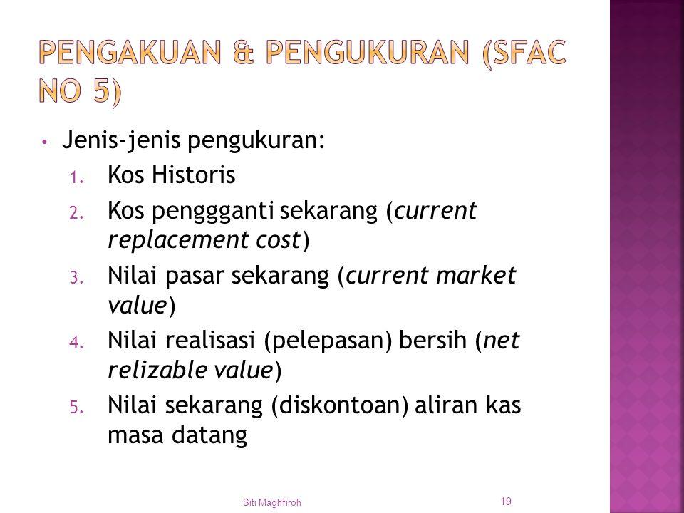 Jenis-jenis pengukuran: 1. Kos Historis 2. Kos penggganti sekarang (current replacement cost) 3. Nilai pasar sekarang (current market value) 4. Nilai