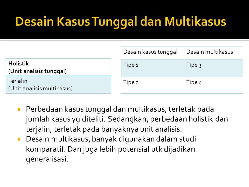 Desain kasus tunggalDesain multikasus Tipe 1Tipe 3 Tipe 2Tipe 4 Holistik (Unit analisis tunggal) Terjalin (Unit analisis multikasus)  Perbedaan kasus
