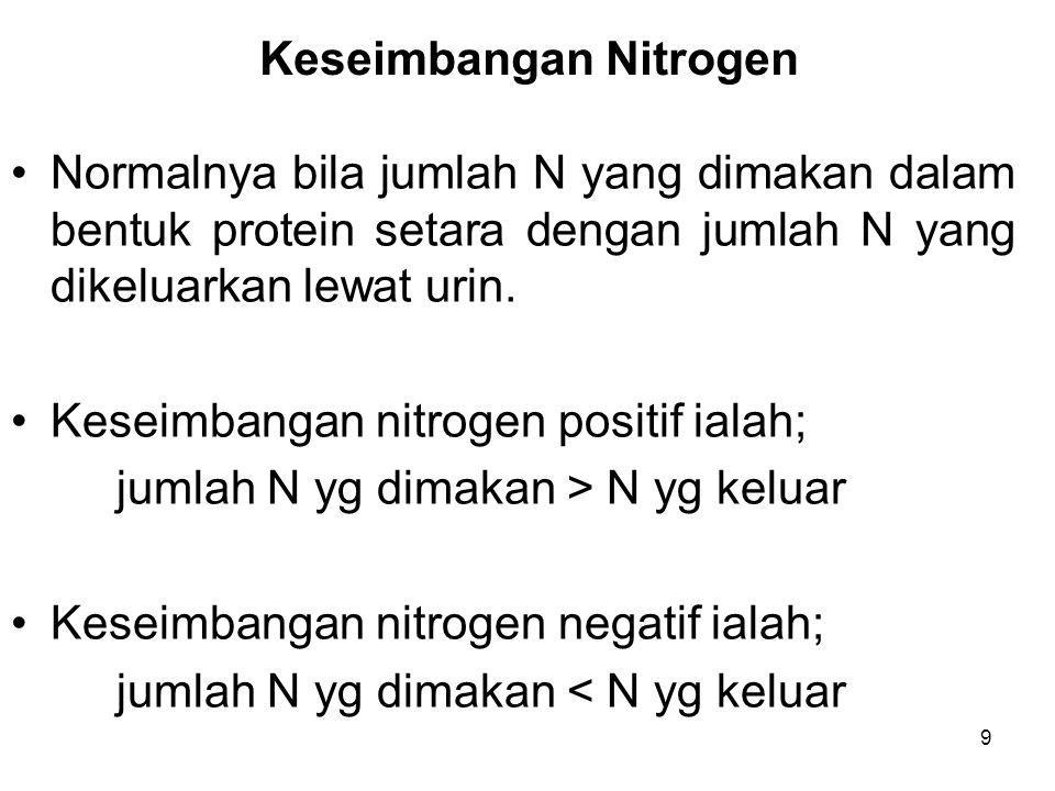 9 Keseimbangan Nitrogen Normalnya bila jumlah N yang dimakan dalam bentuk protein setara dengan jumlah N yang dikeluarkan lewat urin. Keseimbangan nit