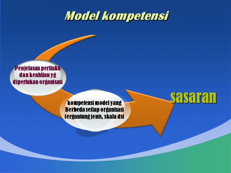 Model kompetensi sasaran kompetensi model yang Berbeda setiap organisasi tergantung jenis, skala dst Penjelasan perilaku dan keahlian yg diperlukan organisasi