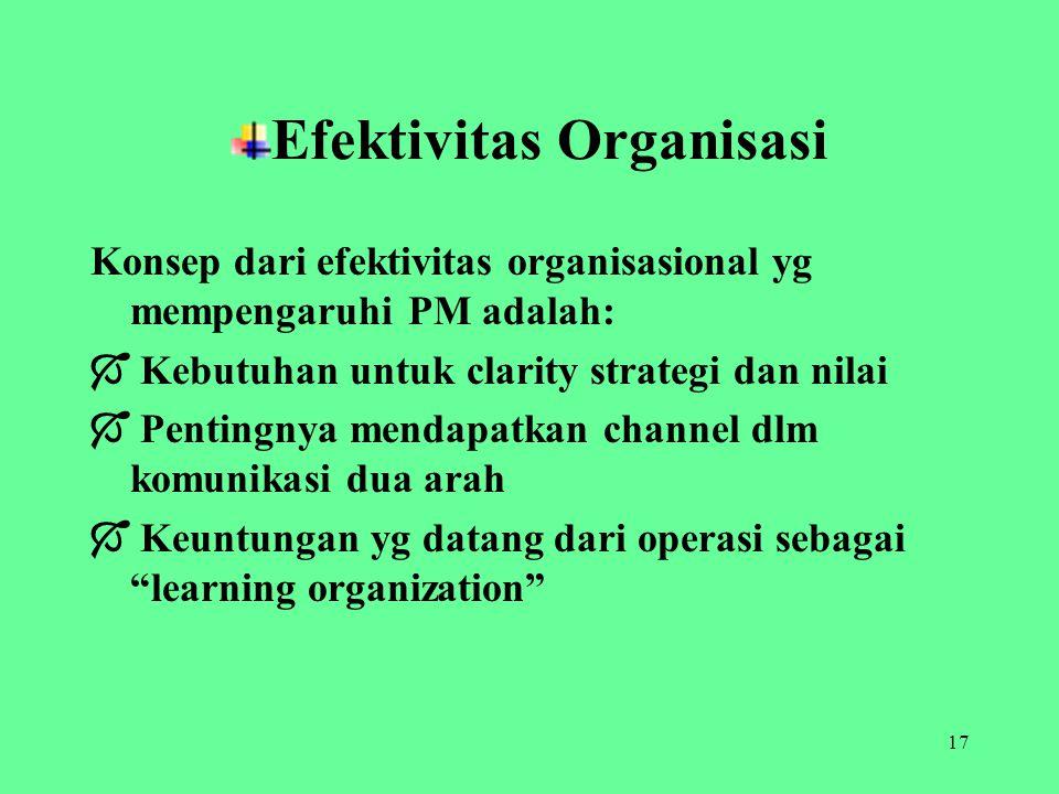 17 Efektivitas Organisasi Konsep dari efektivitas organisasional yg mempengaruhi PM adalah:  Kebutuhan untuk clarity strategi dan nilai  Pentingnya mendapatkan channel dlm komunikasi dua arah  Keuntungan yg datang dari operasi sebagai learning organization