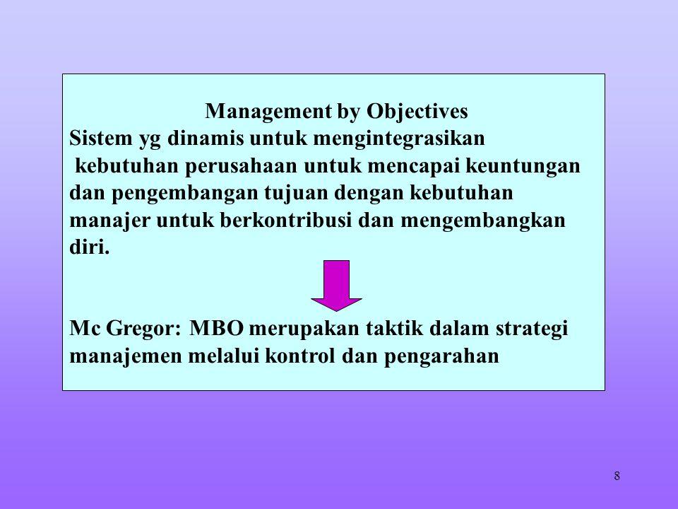 8 Management by Objectives Sistem yg dinamis untuk mengintegrasikan kebutuhan perusahaan untuk mencapai keuntungan dan pengembangan tujuan dengan kebutuhan manajer untuk berkontribusi dan mengembangkan diri.