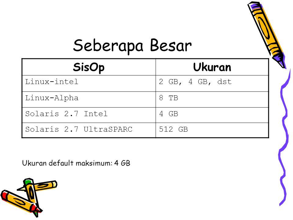 Seberapa Besar SisOpUkuran Linux-intel2 GB, 4 GB, dst Linux-Alpha8 TB Solaris 2.7 Intel4 GB Solaris 2.7 UltraSPARC512 GB Ukuran default maksimum: 4 GB