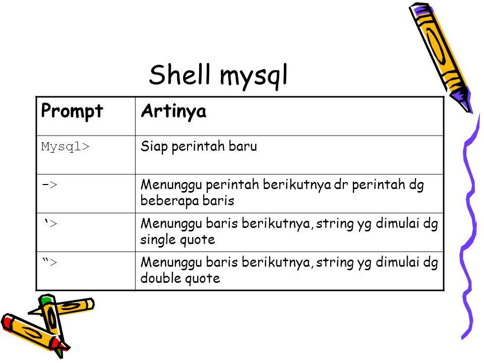 Shell mysql PromptArtinya Mysql> Siap perintah baru -> Menunggu perintah berikutnya dr perintah dg beberapa baris '> Menunggu baris berikutnya, string