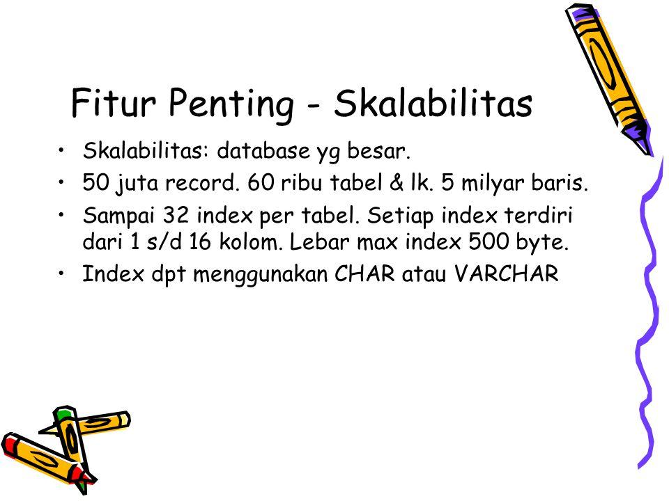 Fitur Penting - Skalabilitas Skalabilitas: database yg besar. 50 juta record. 60 ribu tabel & lk. 5 milyar baris. Sampai 32 index per tabel. Setiap in
