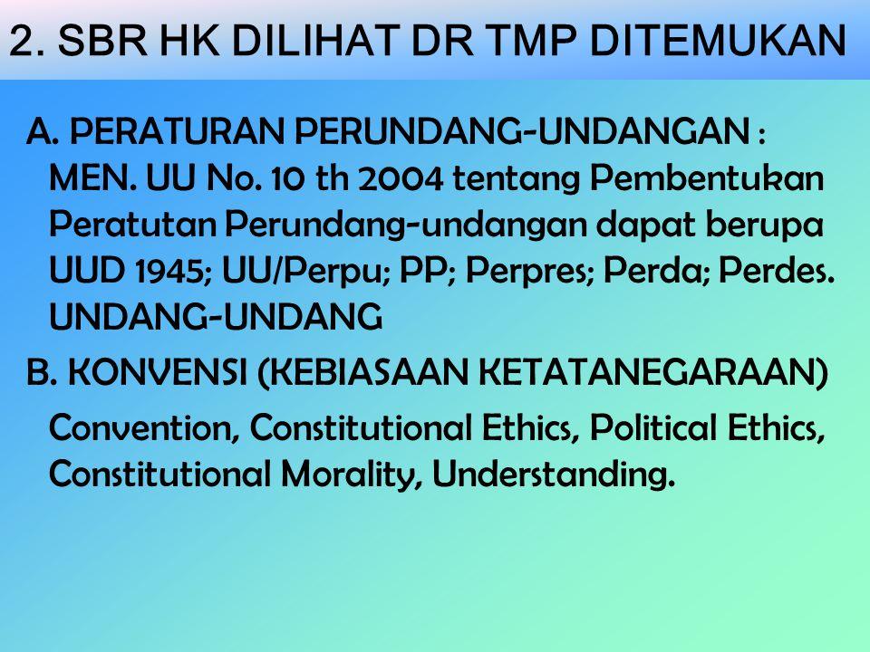 2. SBR HK DILIHAT DR TMP DITEMUKAN A. PERATURAN PERUNDANG-UNDANGAN : MEN.