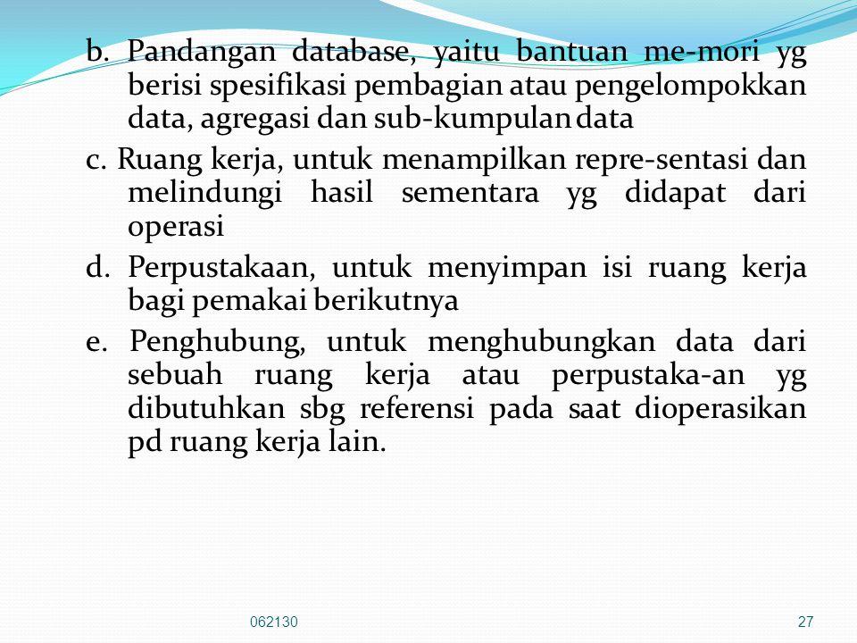 b. Pandangan database, yaitu bantuan me-mori yg berisi spesifikasi pembagian atau pengelompokkan data, agregasi dan sub-kumpulan data c. Ruang kerja,
