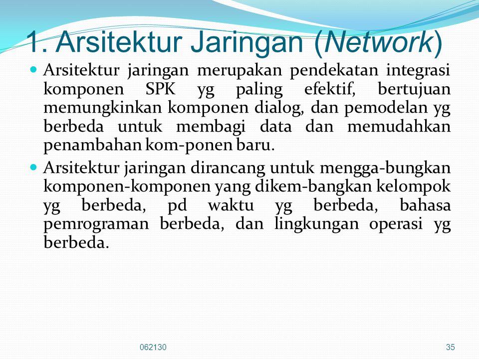 1. Arsitektur Jaringan (Network) Arsitektur jaringan merupakan pendekatan integrasi komponen SPK yg paling efektif, bertujuan memungkinkan komponen di