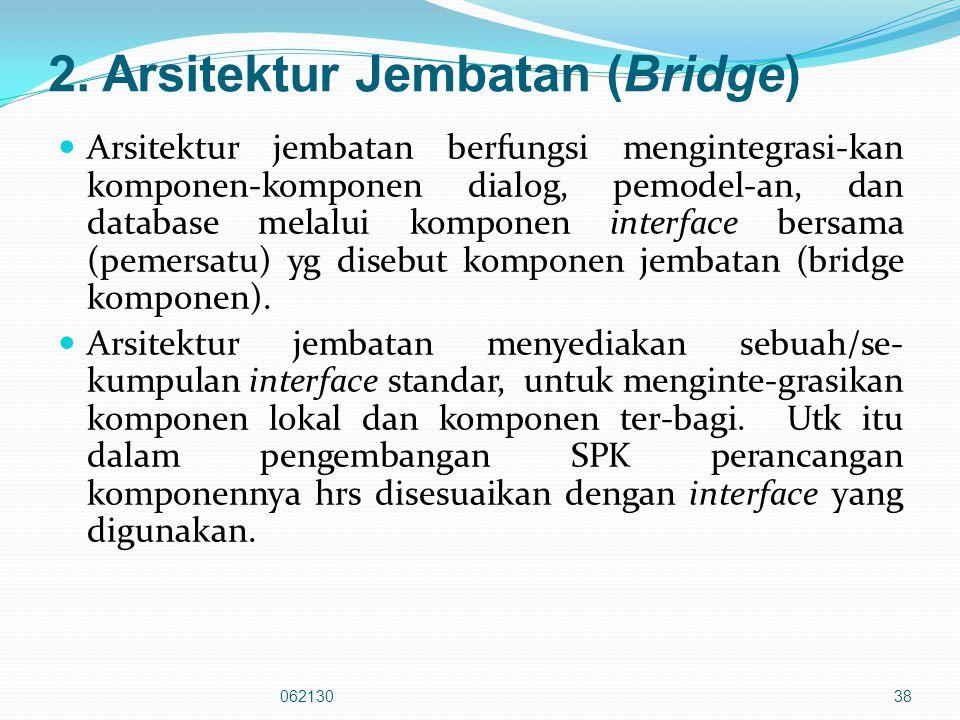2. Arsitektur Jembatan (Bridge) Arsitektur jembatan berfungsi mengintegrasi-kan komponen-komponen dialog, pemodel-an, dan database melalui komponen in