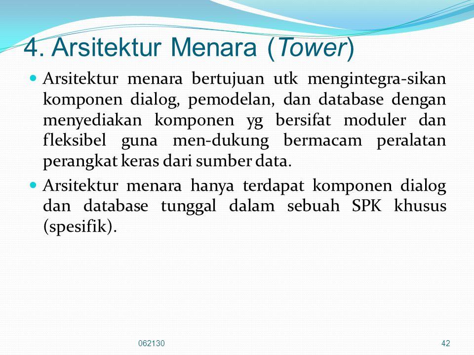 4. Arsitektur Menara (Tower) Arsitektur menara bertujuan utk mengintegra-sikan komponen dialog, pemodelan, dan database dengan menyediakan komponen yg