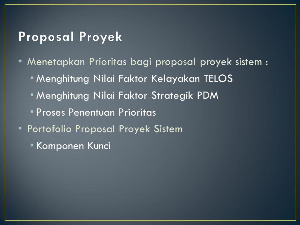 Menetapkan Prioritas bagi proposal proyek sistem : Menghitung Nilai Faktor Kelayakan TELOS Menghitung Nilai Faktor Strategik PDM Proses Penentuan Prio