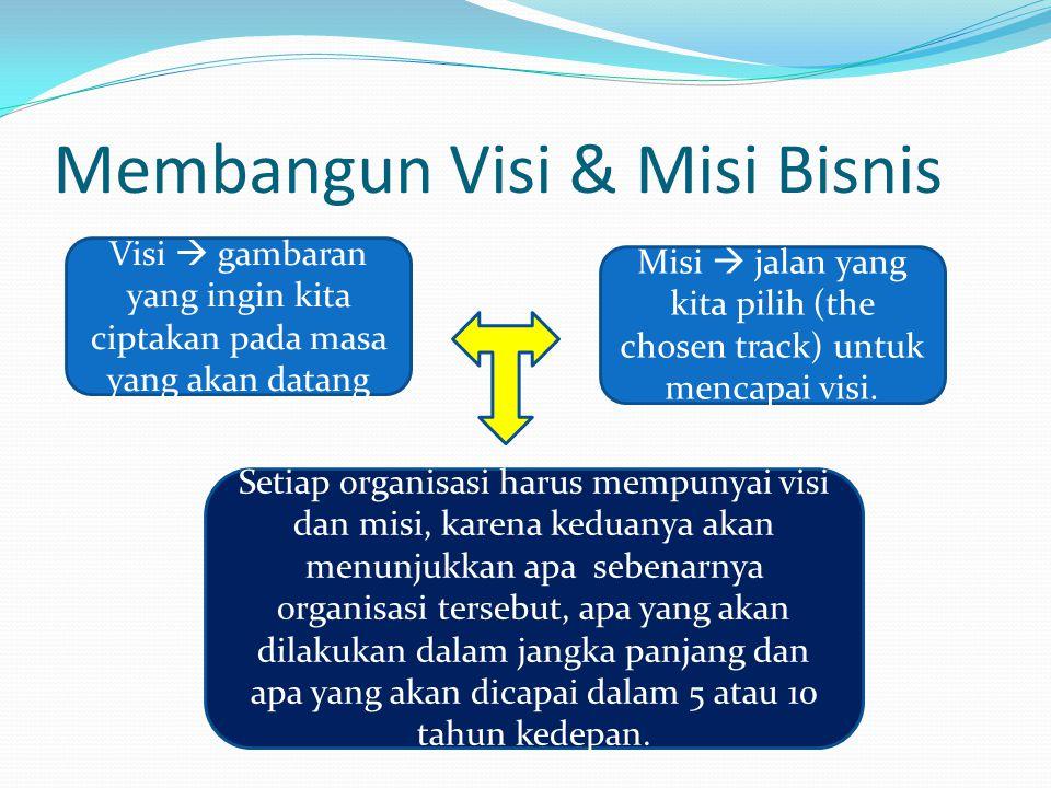 Membangun Visi & Misi Bisnis Visi  gambaran yang ingin kita ciptakan pada masa yang akan datang Misi  jalan yang kita pilih (the chosen track) untuk