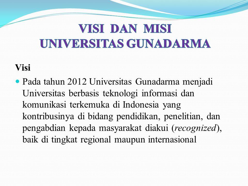 Visi Pada tahun 2012 Universitas Gunadarma menjadi Universitas berbasis teknologi informasi dan komunikasi terkemuka di Indonesia yang kontribusinya d