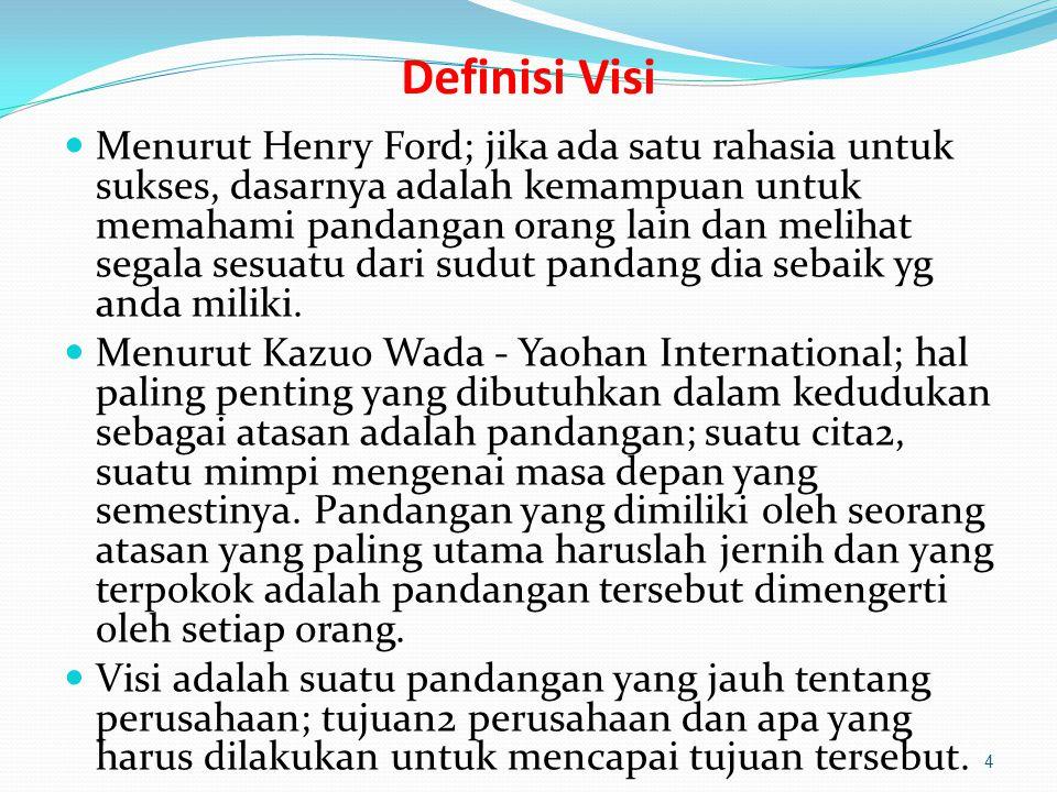 Definisi Visi Menurut Henry Ford; jika ada satu rahasia untuk sukses, dasarnya adalah kemampuan untuk memahami pandangan orang lain dan melihat segala