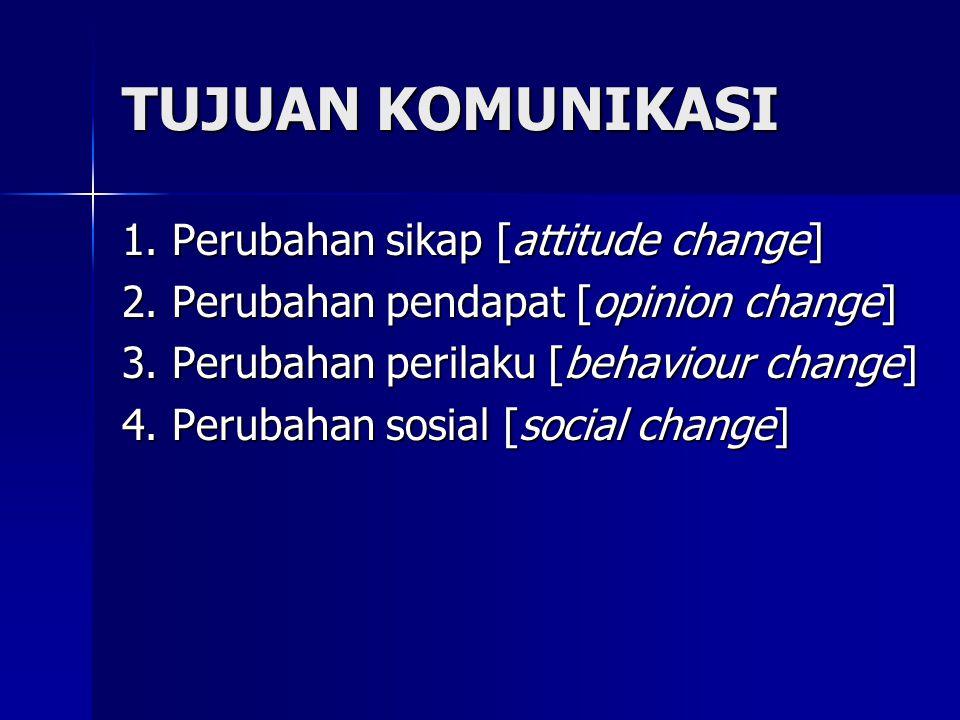 TUJUAN KOMUNIKASI 1. Perubahan sikap [attitude change] 2. Perubahan pendapat [opinion change] 3. Perubahan perilaku [behaviour change] 4. Perubahan so