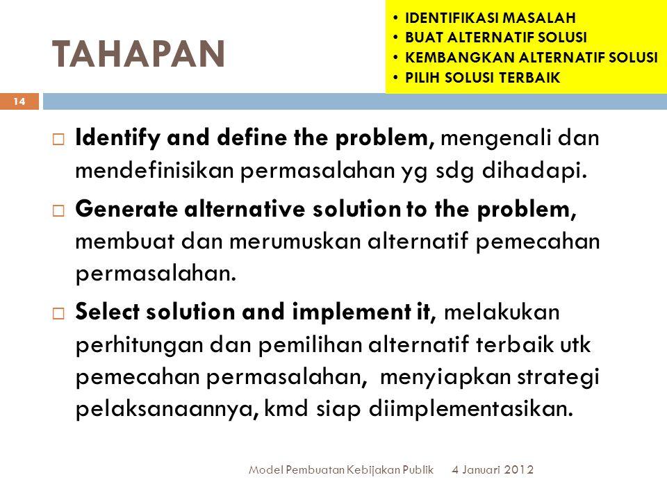 TAHAPAN 4 Januari 2012 Model Pembuatan Kebijakan Publik 14  Identify and define the problem, mengenali dan mendefinisikan permasalahan yg sdg dihadapi.