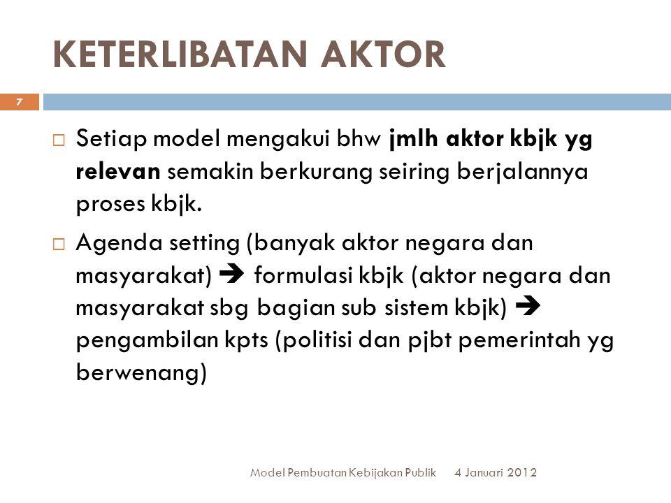 KETERLIBATAN AKTOR 4 Januari 2012 Model Pembuatan Kebijakan Publik 7  Setiap model mengakui bhw jmlh aktor kbjk yg relevan semakin berkurang seiring