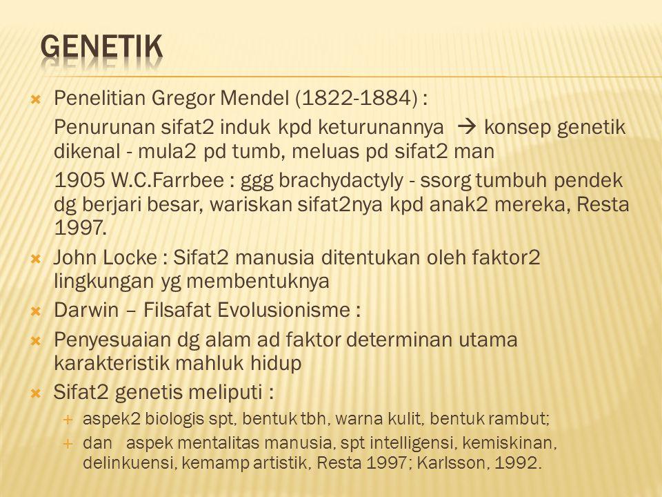  Penelitian Gregor Mendel (1822-1884) : Penurunan sifat2 induk kpd keturunannya  konsep genetik dikenal - mula2 pd tumb, meluas pd sifat2 man 1905 W.C.Farrbee : ggg brachydactyly - ssorg tumbuh pendek dg berjari besar, wariskan sifat2nya kpd anak2 mereka, Resta 1997.