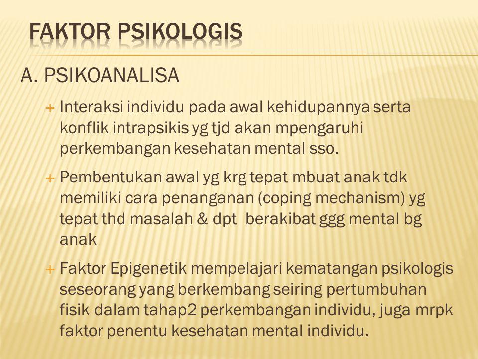 A. PSIKOANALISA  Interaksi individu pada awal kehidupannya serta konflik intrapsikis yg tjd akan mpengaruhi perkembangan kesehatan mental sso.  Pemb