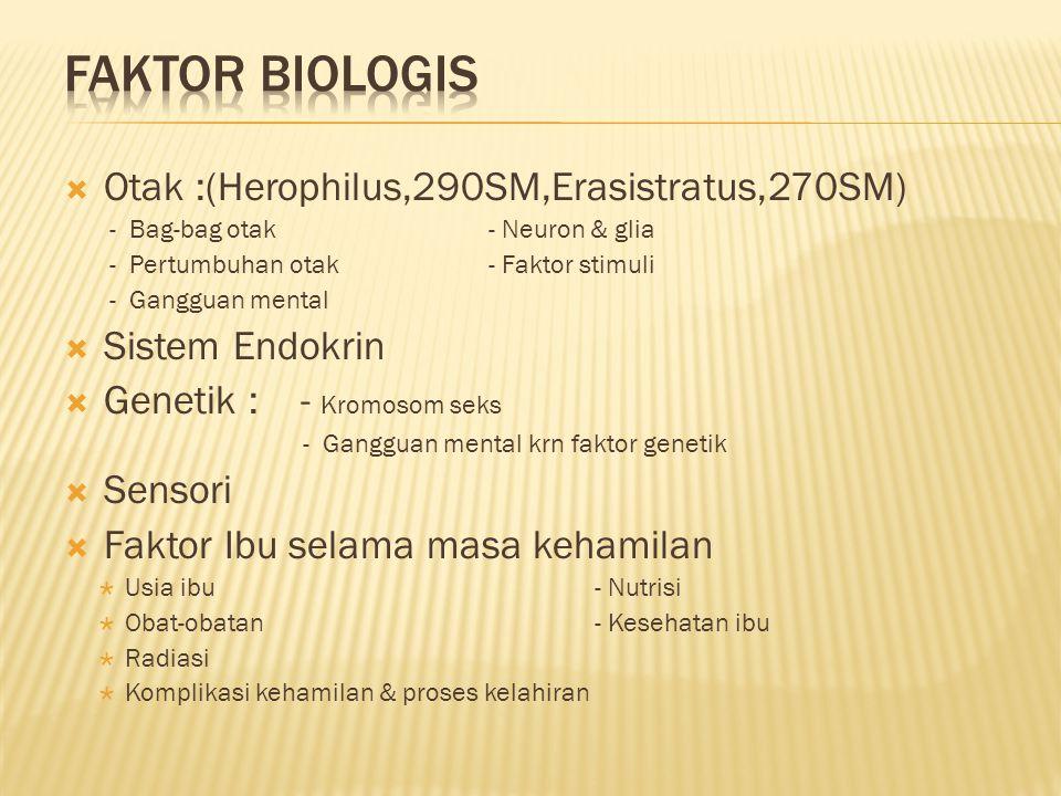  Sensori ad alat yg menangkap stimuli2 dr luar, spy pendengaran, penglihatan, perabaan, pengecapan, & penciuman.