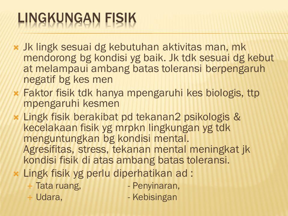  Jk lingk sesuai dg kebutuhan aktivitas man, mk mendorong bg kondisi yg baik.