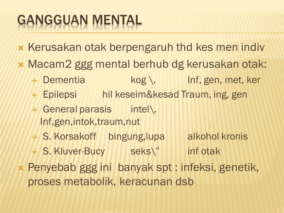  Kerusakan otak berpengaruh thd kes men indiv  Macam2 ggg mental berhub dg kerusakan otak:  Dementia kog \.Inf, gen, met, ker  Epilepsihil keseim&kesad Traum, ing, gen  General parasisintel\.