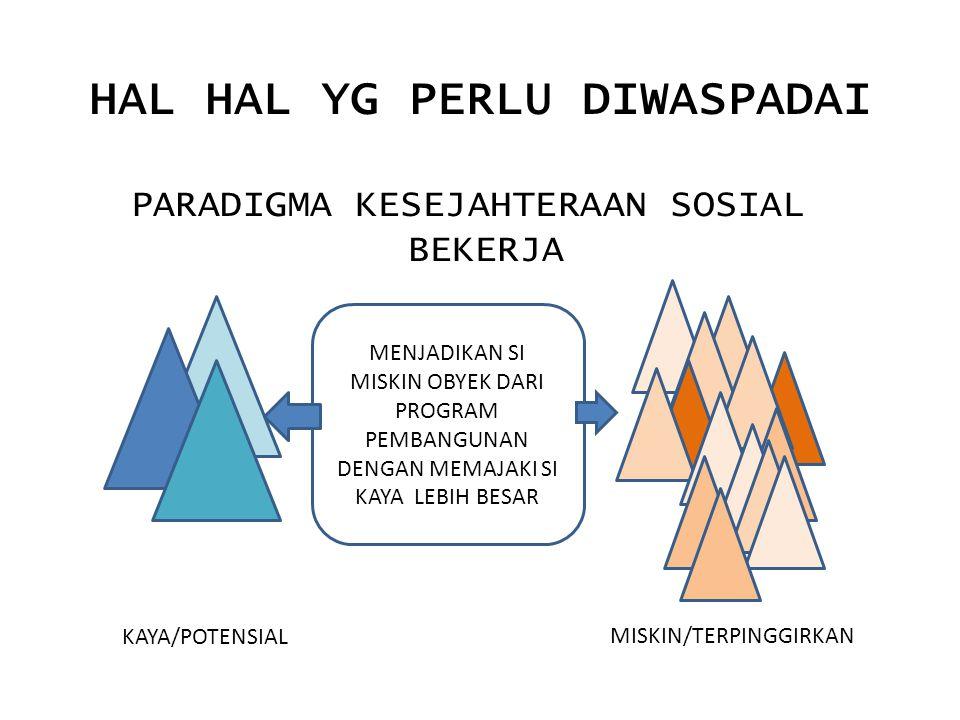 HAL HAL YG PERLU DIWASPADAI PARADIGMA KESEJAHTERAAN SOSIAL BEKERJA MENJADIKAN SI MISKIN OBYEK DARI PROGRAM PEMBANGUNAN DENGAN MEMAJAKI SI KAYA LEBIH BESAR KAYA/POTENSIAL MISKIN/TERPINGGIRKAN