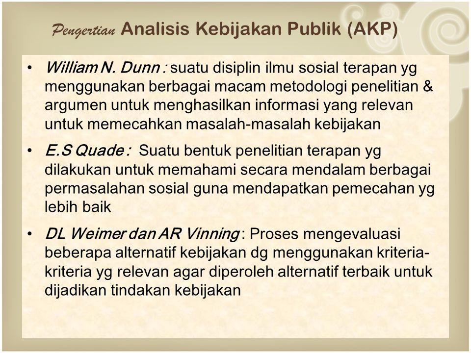Pengertian Analisis Kebijakan Publik (AKP) William N.