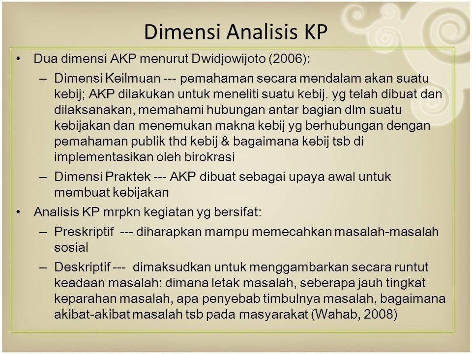 Dimensi Analisis KP Dua dimensi AKP menurut Dwidjowijoto (2006): – Dimensi Keilmuan --- pemahaman secara mendalam akan suatu kebij; AKP dilakukan untuk meneliti suatu kebij.