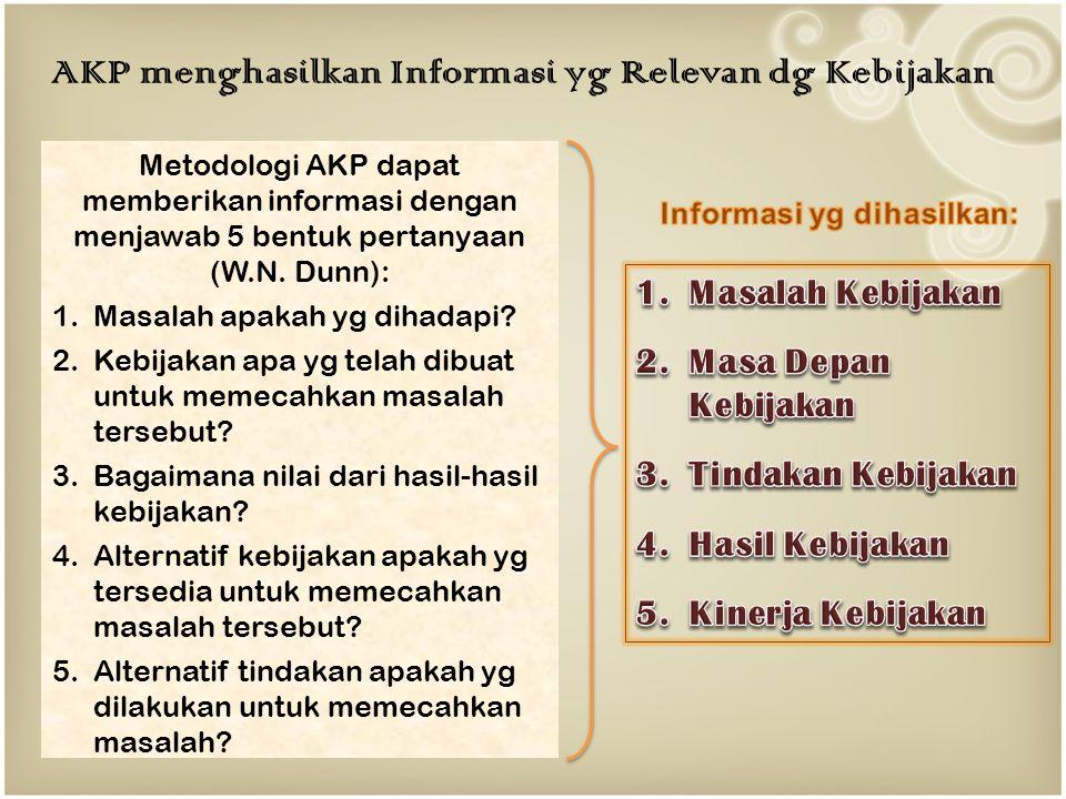AKP menghasilkan Informasi yg Relevan dg Kebijakan Metodologi AKP dapat memberikan informasi dengan menjawab 5 bentuk pertanyaan (W.N.
