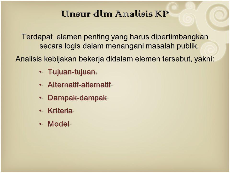 Unsur dlm Analisis KP Terdapat elemen penting yang harus dipertimbangkan secara logis dalam menangani masalah publik.