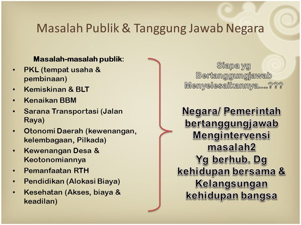 Masalah Publik & Tanggung Jawab Negara Masalah-masalah publik: PKL (tempat usaha & pembinaan) Kemiskinan & BLT Kenaikan BBM Sarana Transportasi (Jalan Raya) Otonomi Daerah (kewenangan, kelembagaan, Pilkada) Kewenangan Desa & Keotonomiannya Pemanfaatan RTH Pendidikan (Alokasi Biaya) Kesehatan (Akses, biaya & keadilan)