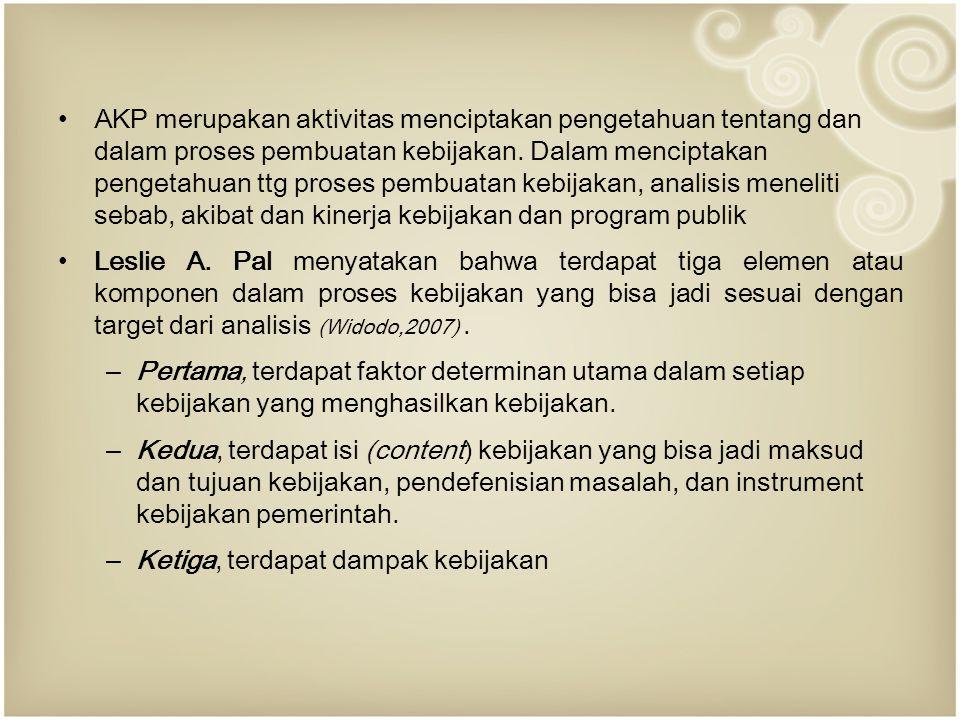 AKP merupakan aktivitas menciptakan pengetahuan tentang dan dalam proses pembuatan kebijakan.