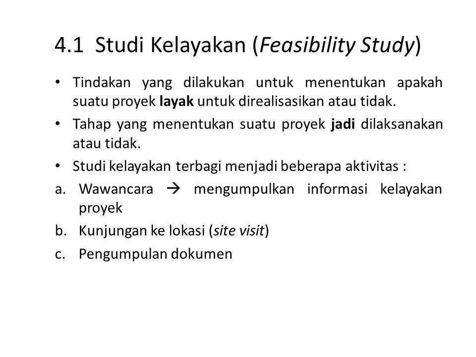 Hal-hal Yang Harus Ada Dalam Kontrak (2) 5.Jadwal pelaksanaan yang mengacu pada kewajiban pihak pelaksana proyek.