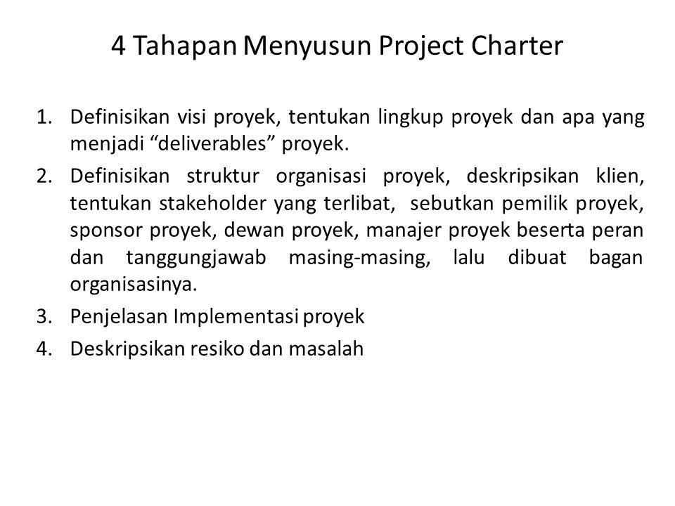4 Tahapan Menyusun Project Charter 1.Definisikan visi proyek, tentukan lingkup proyek dan apa yang menjadi deliverables proyek.
