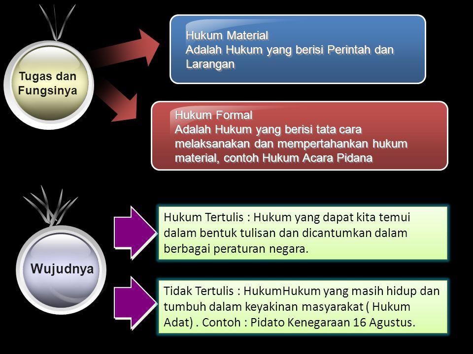 Masalah yg diatur HUKUM PUBLIK Yang mengatur hubungan Antara warga negara dan Negara yg menyangkut Kepentingan umum HUKUM PUBLIK Yang mengatur hubunga