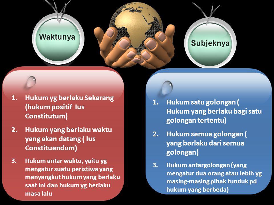 Ruang Wilayah berlakunya HUKUM LOKAL Hukum yang hanya berlaku di daerah tertentu, misalnya hukum adat HUKUM LOKAL Hukum yang hanya berlaku di daerah t