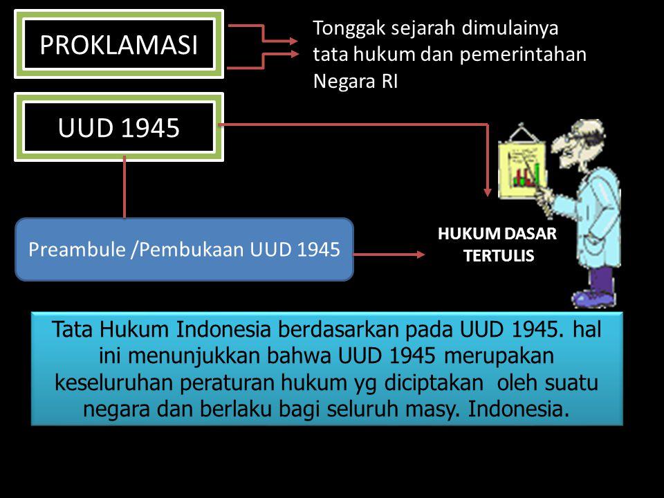 PROKLAMASI Tonggak sejarah dimulainya tata hukum dan pemerintahan Negara RI UUD 1945 Preambule /Pembukaan UUD 1945 HUKUM DASAR TERTULIS Tata Hukum Indonesia berdasarkan pada UUD 1945.