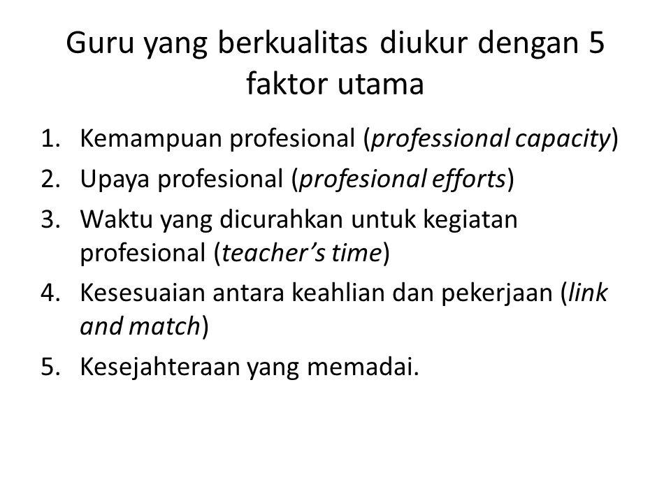 Guru yang berkualitas diukur dengan 5 faktor utama 1.Kemampuan profesional (professional capacity) 2.Upaya profesional (profesional efforts) 3.Waktu y