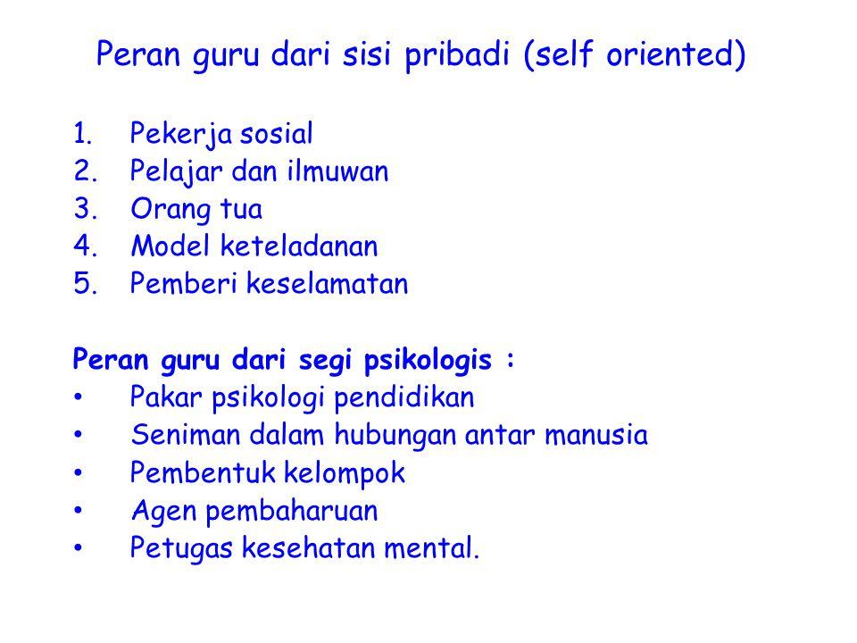 Peran guru dari sisi pribadi (self oriented) 1.Pekerja sosial 2.Pelajar dan ilmuwan 3.Orang tua 4.Model keteladanan 5.Pemberi keselamatan Peran guru d