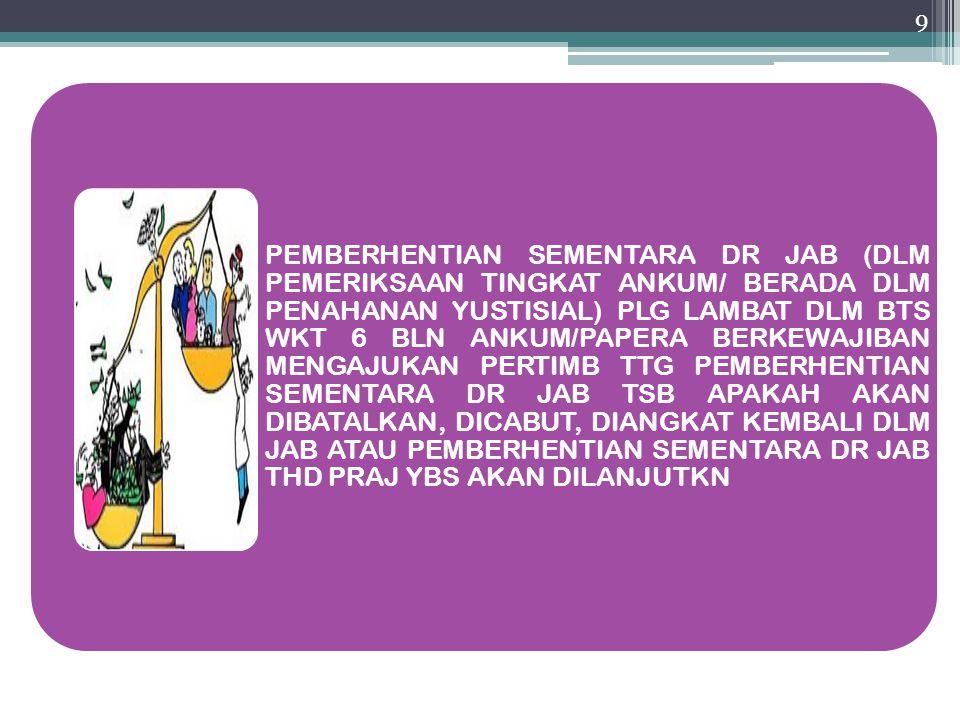 PEMBERHENTIAN SEMENTARA DR JAB (DLM PEMERIKSAAN TINGKAT ANKUM/ BERADA DLM PENAHANAN YUSTISIAL) PLG LAMBAT DLM BTS WKT 6 BLN ANKUM/PAPERA BERKEWAJIBAN