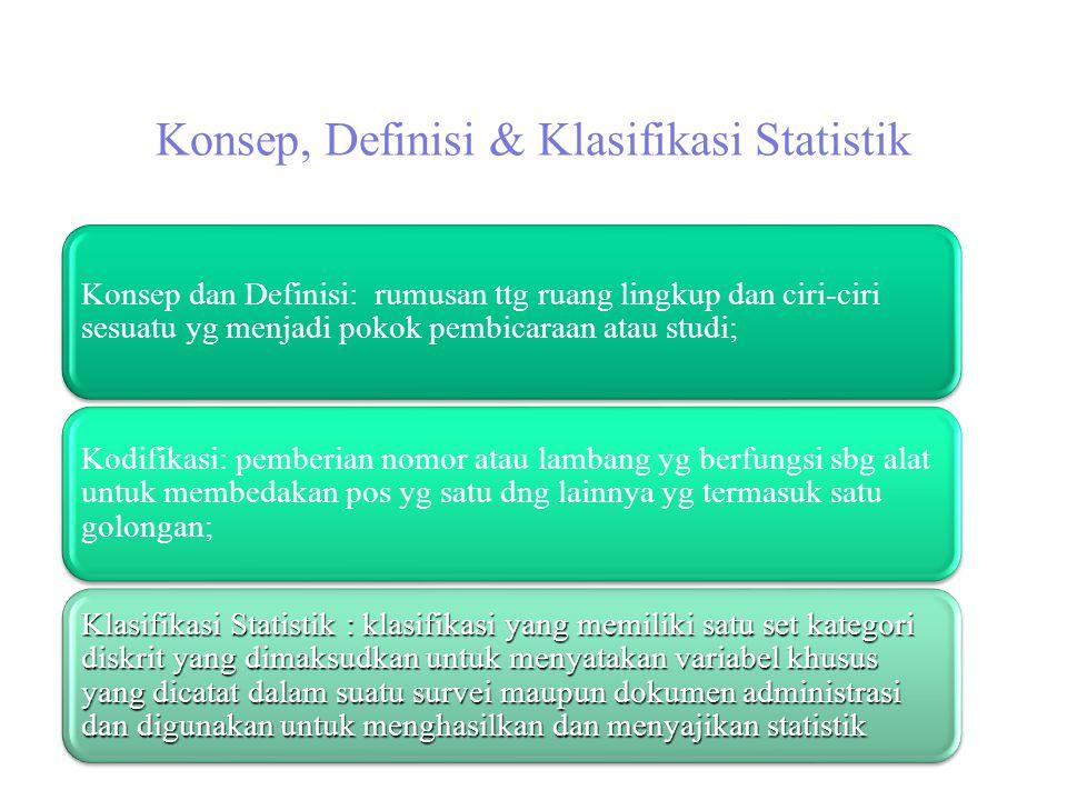 Konsep, Definisi & Klasifikasi Statistik Konsep dan Definisi: rumusan ttg ruang lingkup dan ciri-ciri sesuatu yg menjadi pokok pembicaraan atau studi; Kodifikasi: pemberian nomor atau lambang yg berfungsi sbg alat untuk membedakan pos yg satu dng lainnya yg termasuk satu golongan; Klasifikasi Statistik : klasifikasi yang memiliki satu set kategori diskrit yang dimaksudkan untuk menyatakan variabel khusus yang dicatat dalam suatu survei maupun dokumen administrasi dan digunakan untuk menghasilkan dan menyajikan statistik