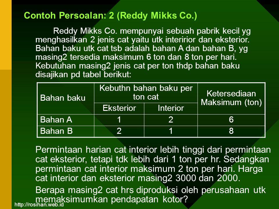 Reddy Mikks Co. mempunyai sebuah pabrik kecil yg menghasilkan 2 jenis cat yaitu utk interirior dan eksterior. Bahan baku utk cat tsb adalah bahan A da
