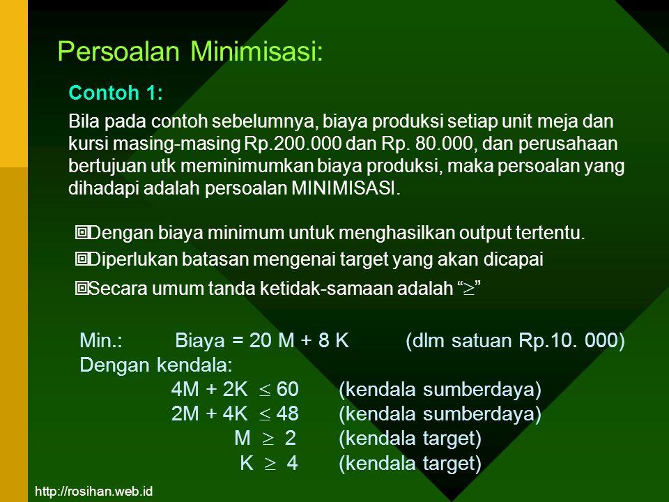 Persoalan Minimisasi: Min.: Biaya = 20 M + 8 K (dlm satuan Rp.10. 000) Dengan kendala: 4M + 2K  60 (kendala sumberdaya) 2M + 4K  48(kendala sumberda
