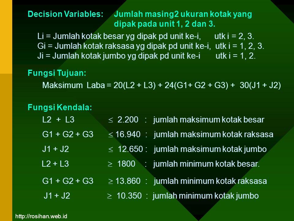 Decision Variables: Jumlah masing2 ukuran kotak yang dipak pada unit 1, 2 dan 3. Fungsi Tujuan: Fungsi Kendala: Li = Jumlah kotak besar yg dipak pd un