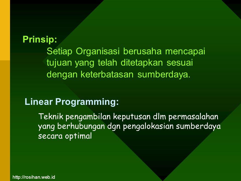 Prinsip: Setiap Organisasi berusaha mencapai tujuan yang telah ditetapkan sesuai dengan keterbatasan sumberdaya. Linear Programming: Teknik pengambila